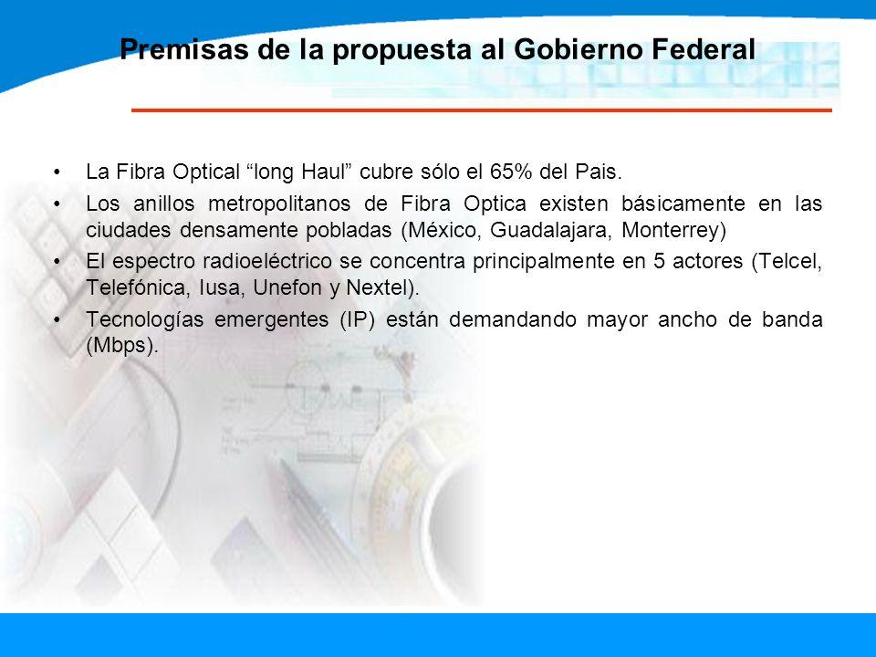 Premisas de la propuesta al Gobierno Federal La Fibra Optical long Haul cubre sólo el 65% del Pais. Los anillos metropolitanos de Fibra Optica existen
