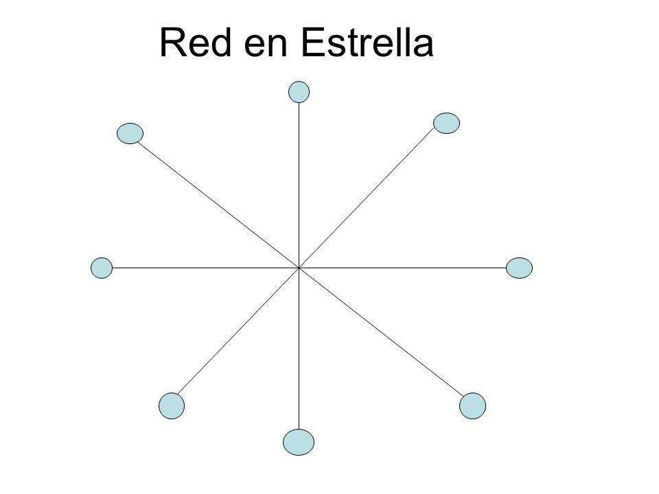 Red en Estrella