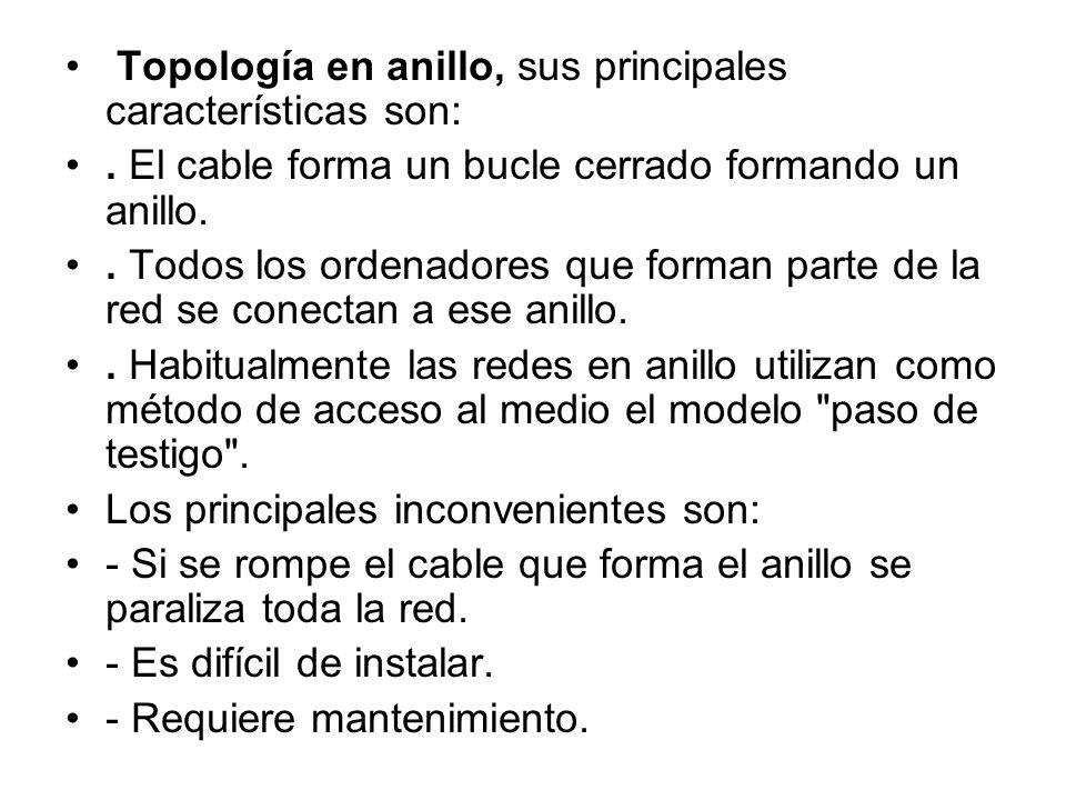 Topología en anillo, sus principales características son:.