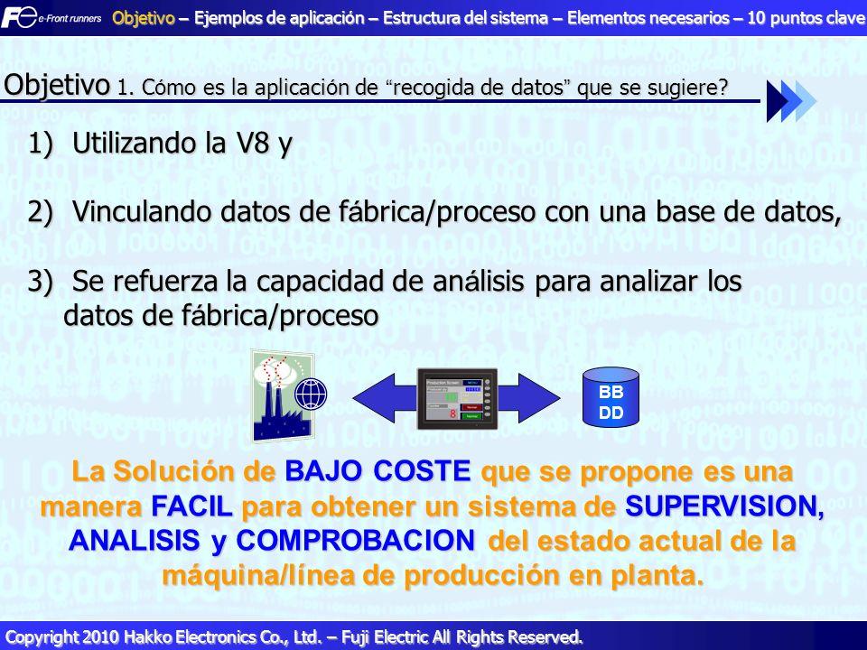 4 4 Copyright 2010 Hakko Electronics Co., Ltd. – Fuji Electric All Rights Reserved. Objetivo 1. C ó mo es la aplicaci ó n de recogida de datos que se