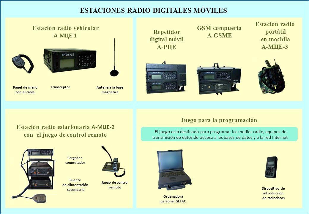 Estaciones radio digitales portátiles Estación radio digital portátil А–НЦЕ- 1 Estación radio digital portátil А–НЦЕ- 2 Características técnicas principales Gama de frecuencias de operacion ……..146-174 MHz Espaciamiento entre frecuencias …….…..........12,5kHz Potencia de salida...............................................1/5 W Sensibilidad, min..……………………..……........0,5μV modo FH …...............................................240 saltos/seg.