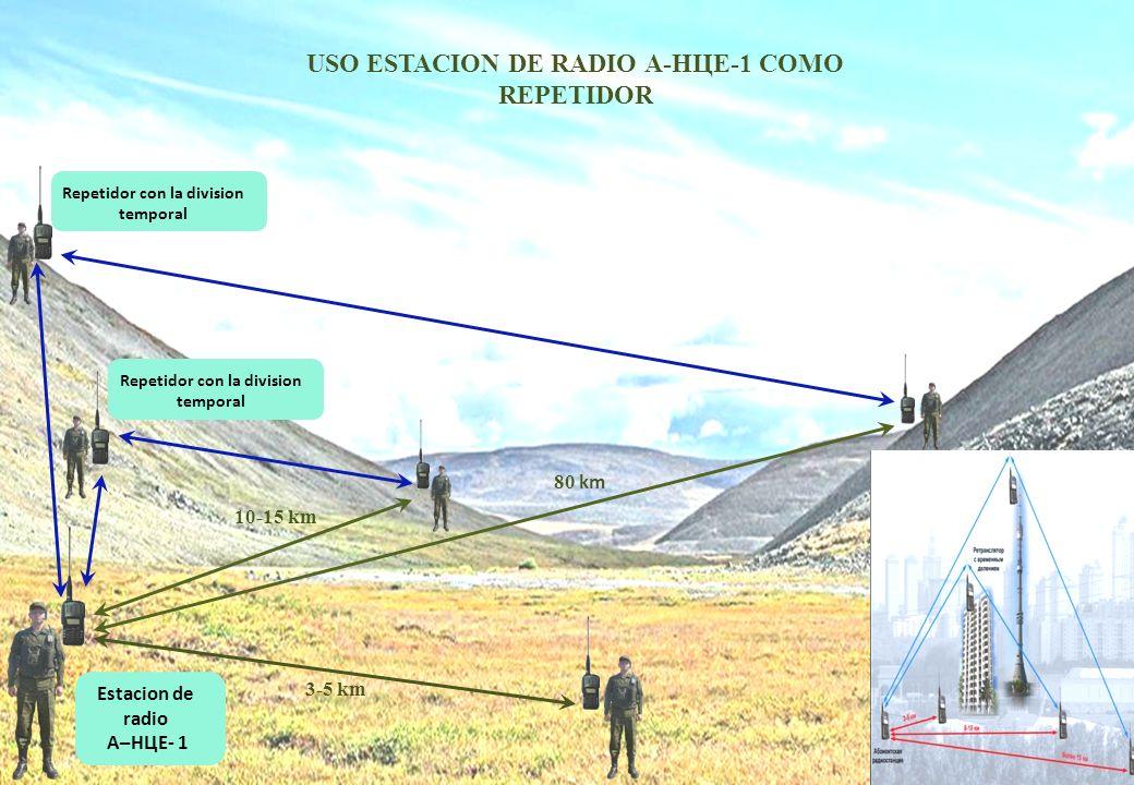 Estación radio digital móvil А–МЦЕ-1 Estación radio digital móvil (versión vehicular) А–МЦЕ-3 Estación radio digital móvil (versión portátil en mochila) А–МЦЕ-2 Estación radio digital móvil (versión fija) Gama de frecuencias de operacion..........146-174 MHz Espaciamiento entre frecuencias....................12,5 kHz potencia de salida............................................10/50 W Sensibilidad, minimo...........................................0,5 μV modo FH.................................................240 saltos/seg Enmascarador digital de voz y datos con el largo de la clave....................................................2 127 alcance de comunicaciones.................................20 km peso del transceptor А-МЦE ……………….....1,55 kg Características técnicas principales