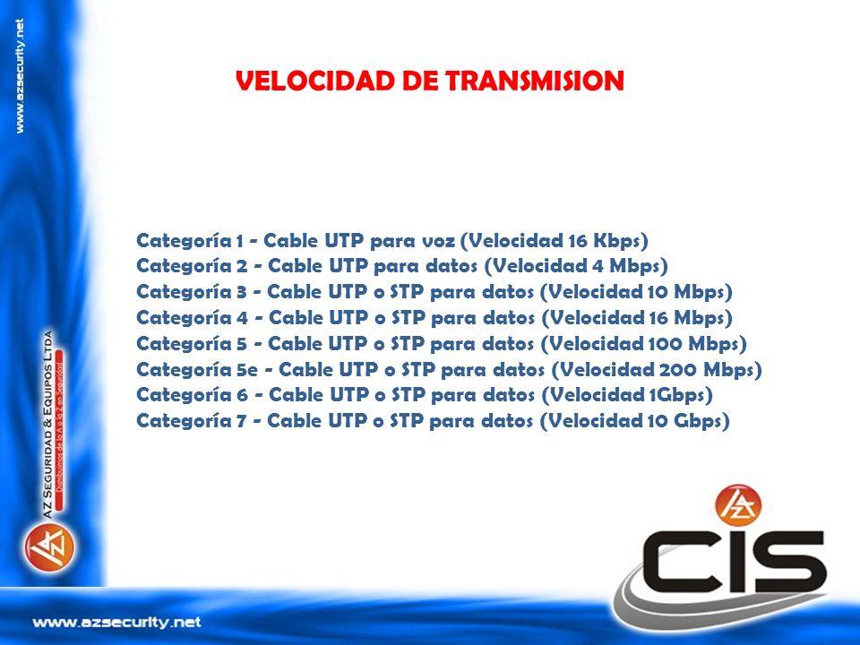 VELOCIDAD DE TRANSMISION Categoría 1 - Cable UTP para voz (Velocidad 16 Kbps) Categoría 2 - Cable UTP para datos (Velocidad 4 Mbps) Categoría 3 - Cabl