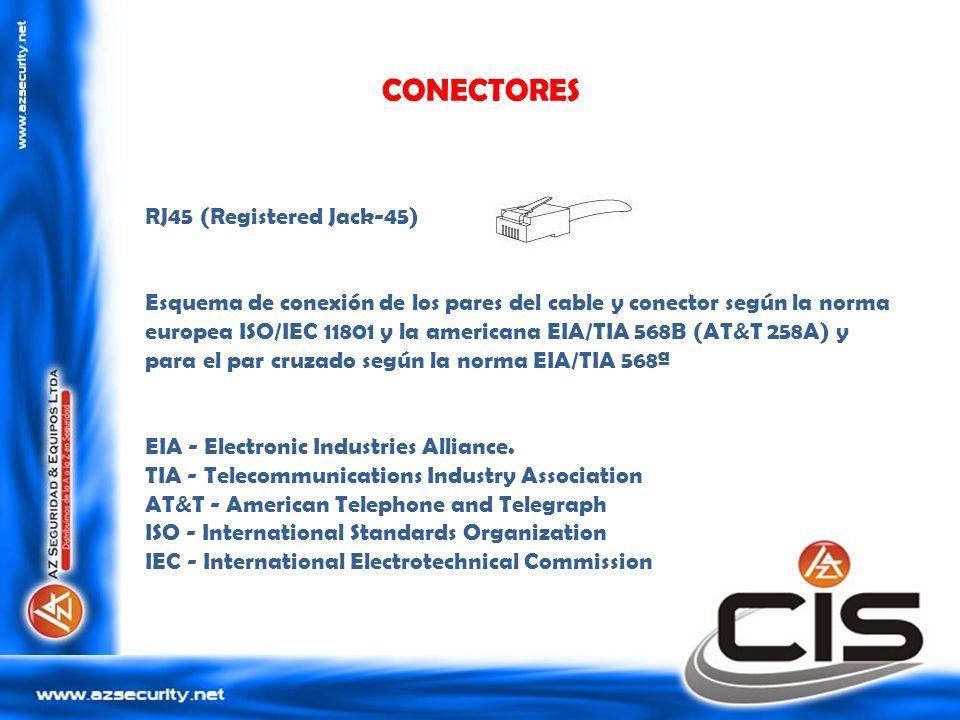 CONECTORES RJ45 (Registered Jack-45) Esquema de conexión de los pares del cable y conector según la norma europea ISO/IEC 11801 y la americana EIA/TIA