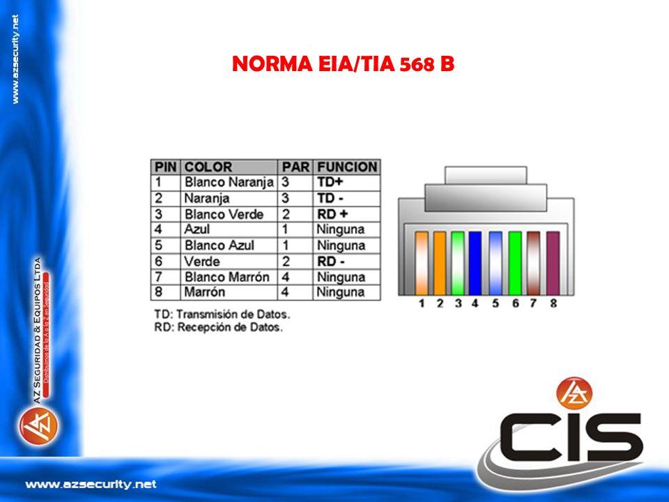 NORMA EIA/TIA 568 B