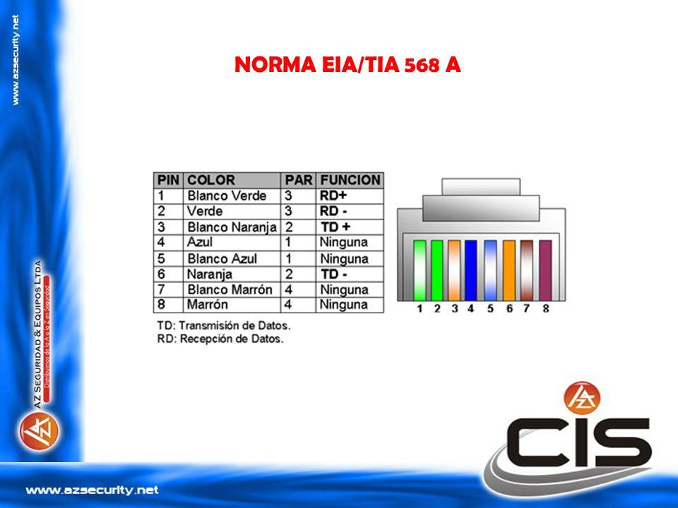 NORMA EIA/TIA 568 A