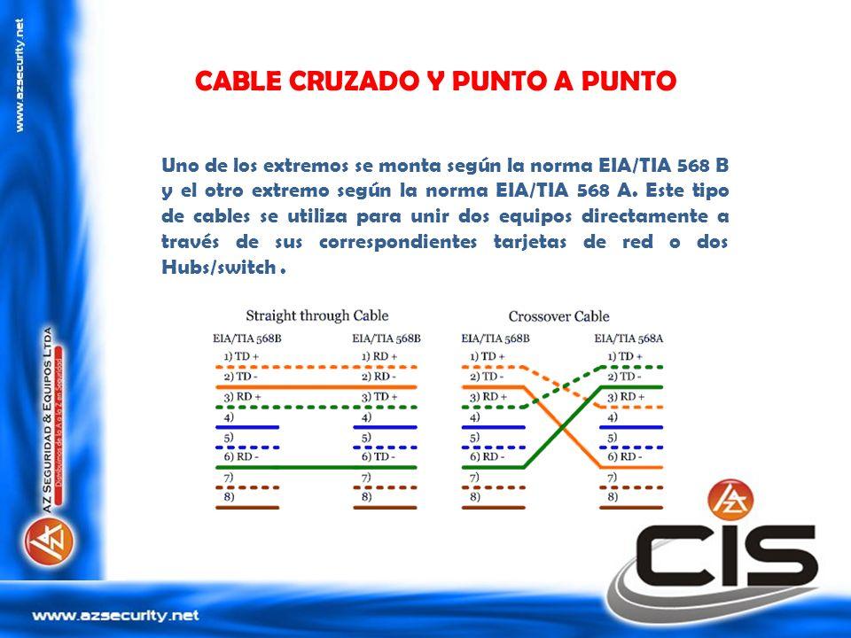 CABLE CRUZADO Y PUNTO A PUNTO Uno de los extremos se monta según la norma EIA/TIA 568 B y el otro extremo según la norma EIA/TIA 568 A. Este tipo de c