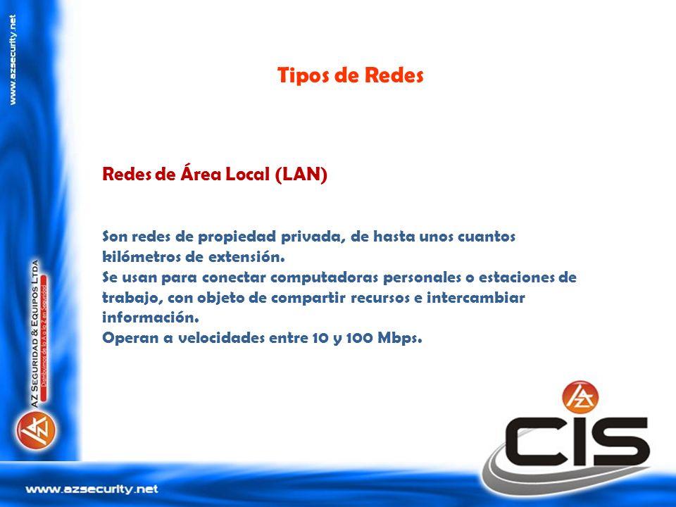 Tipos de Redes Redes de Área Local (LAN) Son redes de propiedad privada, de hasta unos cuantos kilómetros de extensión. Se usan para conectar computad