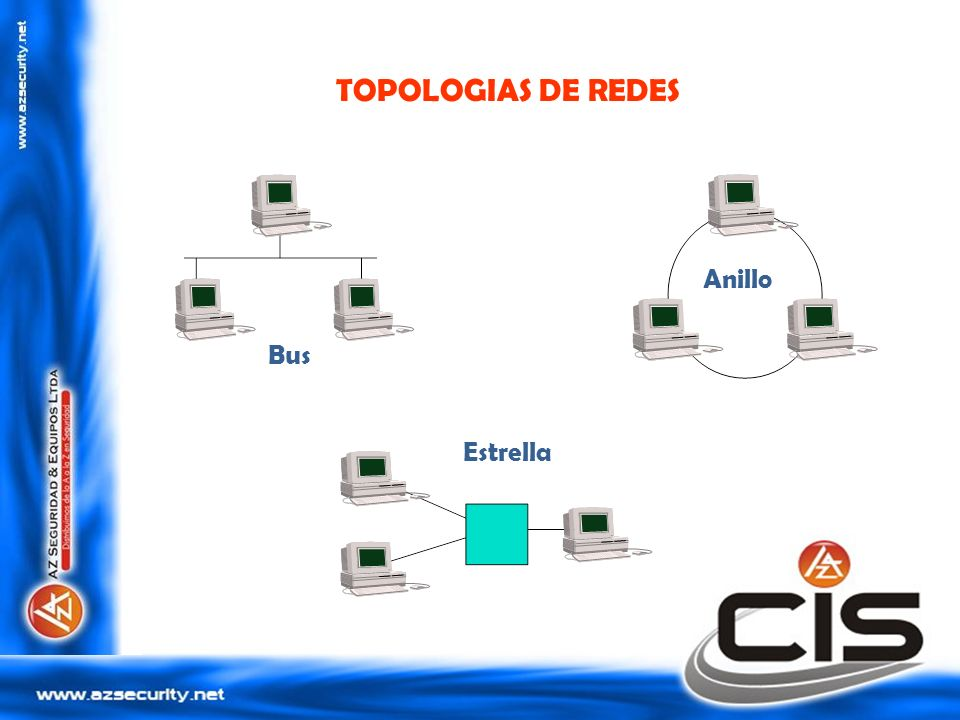 ETHERNET Ethernet define las características de cableado y señalización de nivel físico y los formatos de trama del nivel de enlace de datos del modelo OSI.