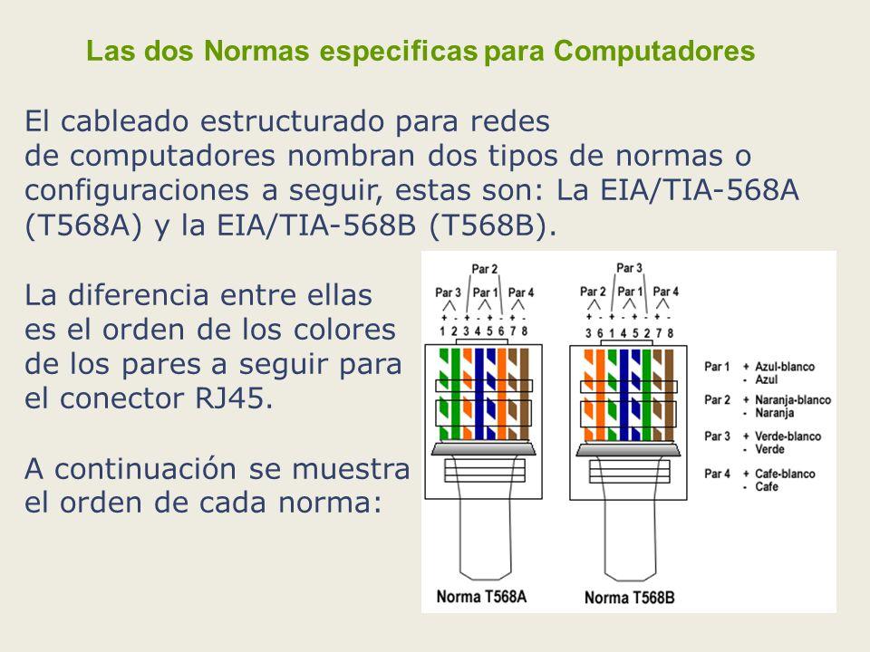 Las dos Normas especificas para Computadores El cableado estructurado para redes de computadores nombran dos tipos de normas o configuraciones a seguir, estas son: La EIA/TIA-568A (T568A) y la EIA/TIA-568B (T568B).