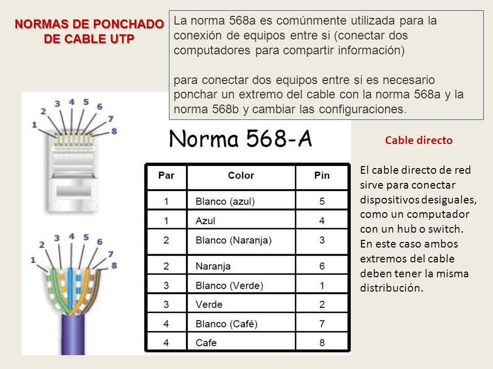 NORMAS DE PONCHADO DE CABLE UTP La norma 568a es comúnmente utilizada para la conexión de equipos entre si (conectar dos computadores para compartir i
