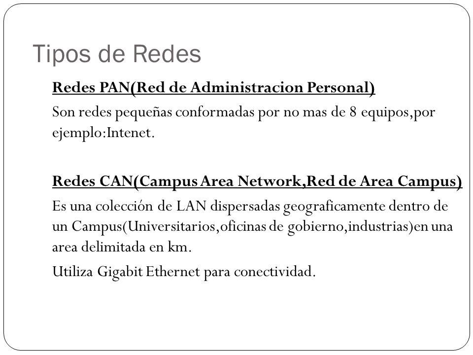 Redes PAN(Red de Administracion Personal) Son redes pequeñas conformadas por no mas de 8 equipos,por ejemplo:Intenet.