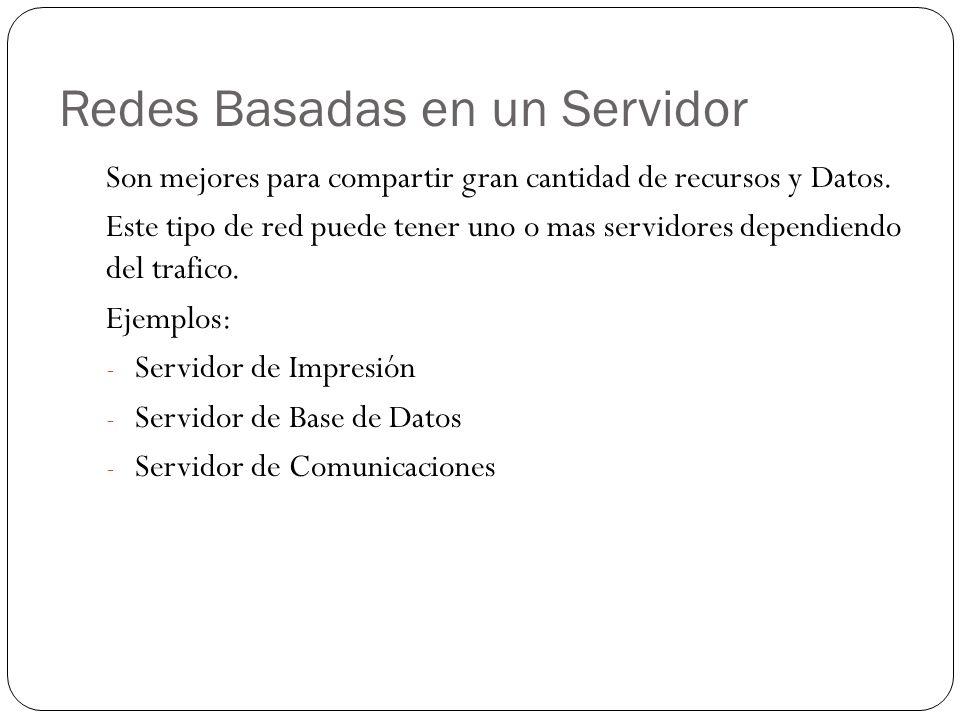 Redes Basadas en un Servidor Son mejores para compartir gran cantidad de recursos y Datos. Este tipo de red puede tener uno o mas servidores dependien