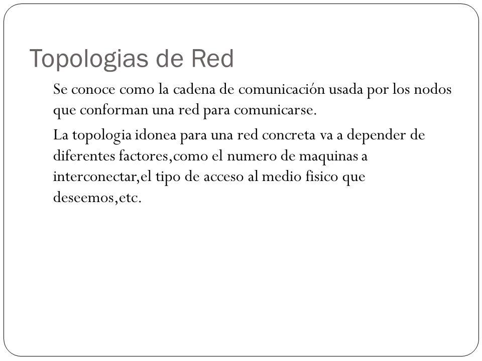 Topologias de Red Se conoce como la cadena de comunicación usada por los nodos que conforman una red para comunicarse. La topologia idonea para una re