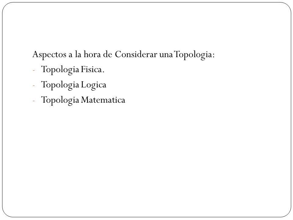 Aspectos a la hora de Considerar una Topologia: - Topologia Fisica. - Topologia Logica - Topologia Matematica