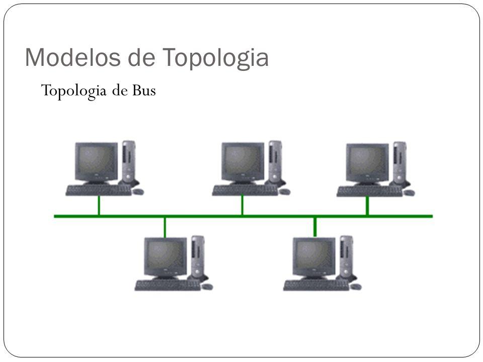 Modelos de Topologia Topologia de Bus