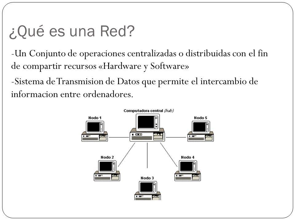 ¿Qué es una Red? -Un Conjunto de operaciones centralizadas o distribuidas con el fin de compartir recursos «Hardware y Software» -Sistema de Transmisi
