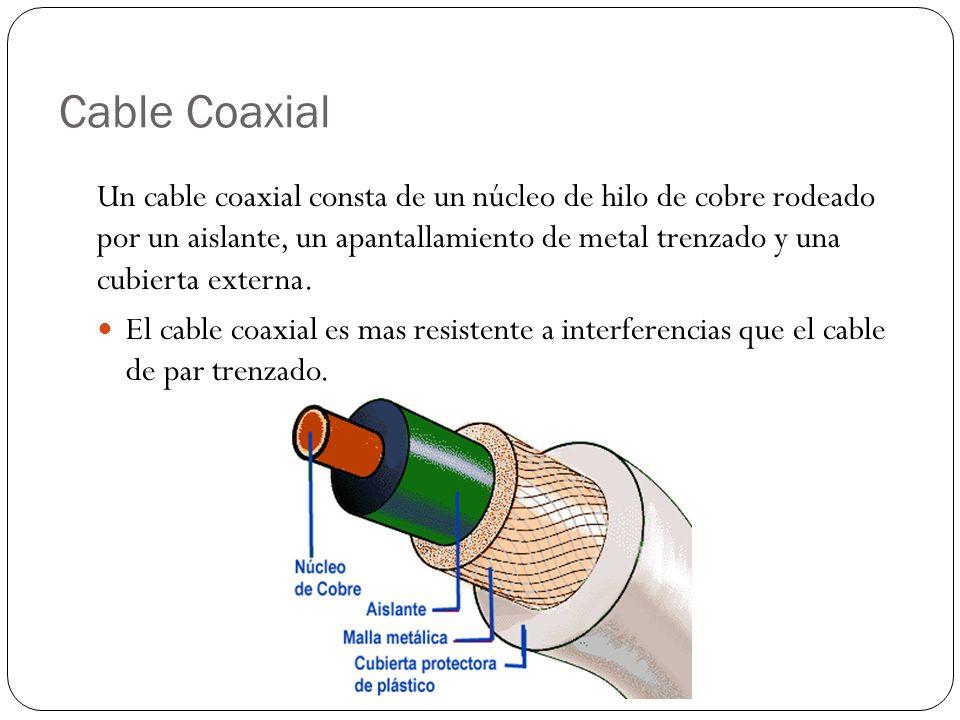 Cable Coaxial Un cable coaxial consta de un núcleo de hilo de cobre rodeado por un aislante, un apantallamiento de metal trenzado y una cubierta externa.