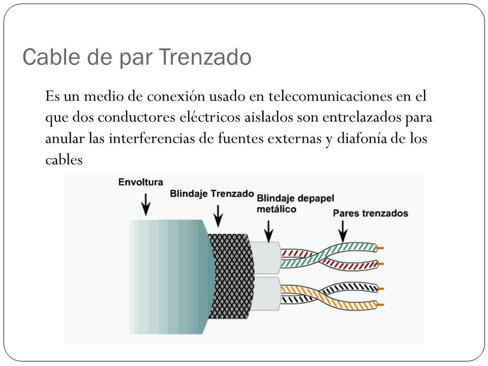 Cable de par Trenzado Es un medio de conexión usado en telecomunicaciones en el que dos conductores eléctricos aislados son entrelazados para anular las interferencias de fuentes externas y diafonía de los cables