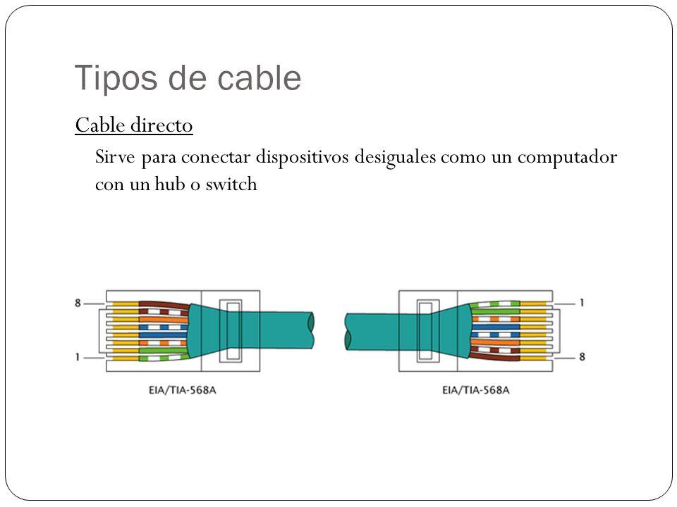 Tipos de cable Cable directo Sirve para conectar dispositivos desiguales como un computador con un hub o switch