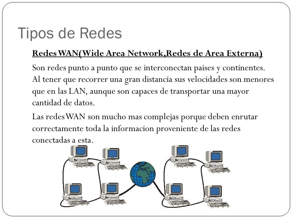 Tipos de Redes Redes WAN(Wide Area Network,Redes de Area Externa) Son redes punto a punto que se interconectan paises y continentes. Al tener que reco
