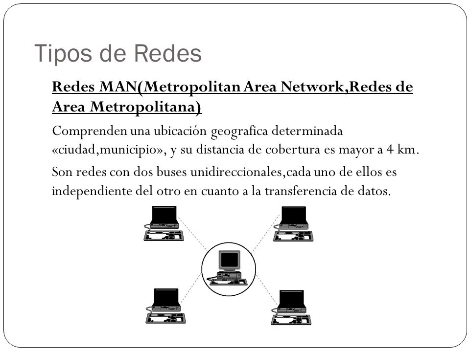 Tipos de Redes Redes MAN(Metropolitan Area Network,Redes de Area Metropolitana) Comprenden una ubicación geografica determinada «ciudad,municipio», y su distancia de cobertura es mayor a 4 km.