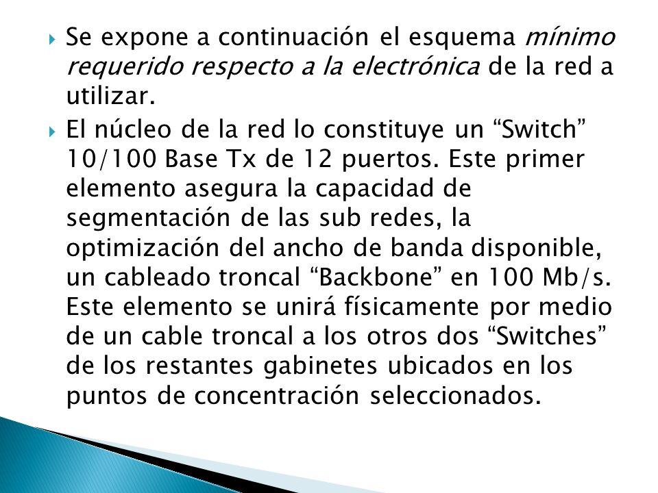 Se expone a continuación el esquema mínimo requerido respecto a la electrónica de la red a utilizar. El núcleo de la red lo constituye un Switch 10/10