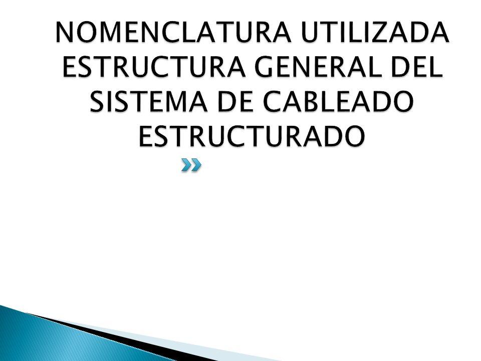 Conector de cruzado horizontal (HC) Cable horizontal Telecomunicaciones Tomas / Conectores (TO) Puntos de transición (opcional) Puntos de Consolidación (opcional)