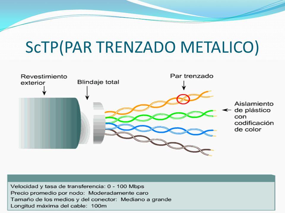 ScTP(PAR TRENZADO METALICO)