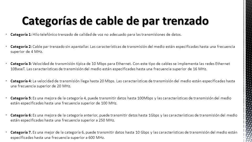 Categoría 1: Hilo telefónico trenzado de calidad de voz no adecuado para las transmisiones de datos. Categoría 2: Cable par trenzado sin apantallar. L