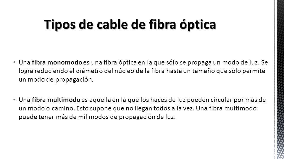 Una fibra monomodo es una fibra óptica en la que sólo se propaga un modo de luz. Se logra reduciendo el diámetro del núcleo de la fibra hasta un tamañ