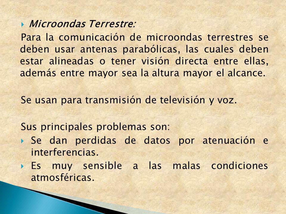 Microondas Terrestre: Para la comunicación de microondas terrestres se deben usar antenas parabólicas, las cuales deben estar alineadas o tener visión