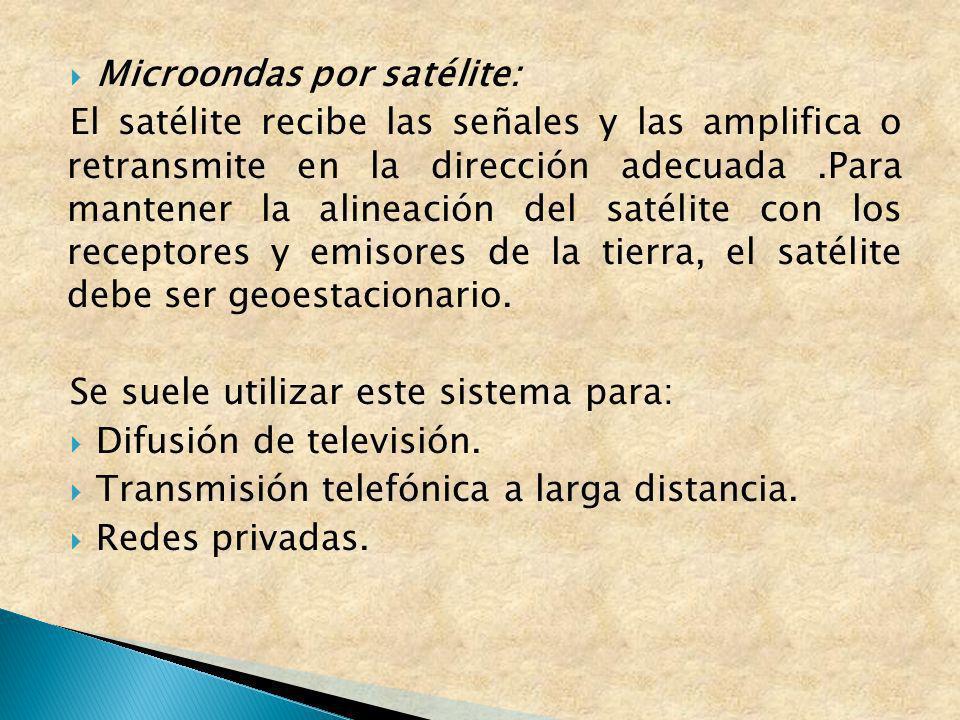 Microondas por satélite: El satélite recibe las señales y las amplifica o retransmite en la dirección adecuada.Para mantener la alineación del satélit