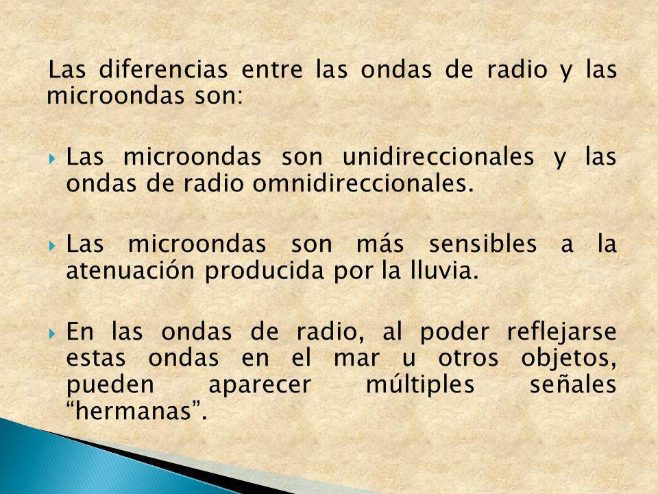 Las diferencias entre las ondas de radio y las microondas son: Las microondas son unidireccionales y las ondas de radio omnidireccionales. Las microon