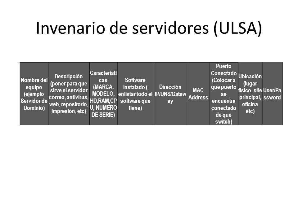 Invenario de servidores (ULSA) Nombre del equipo (ejemplo Servidor de Dominio) Descripción (poner para que sirve el servidor correo, antivirus, web, r