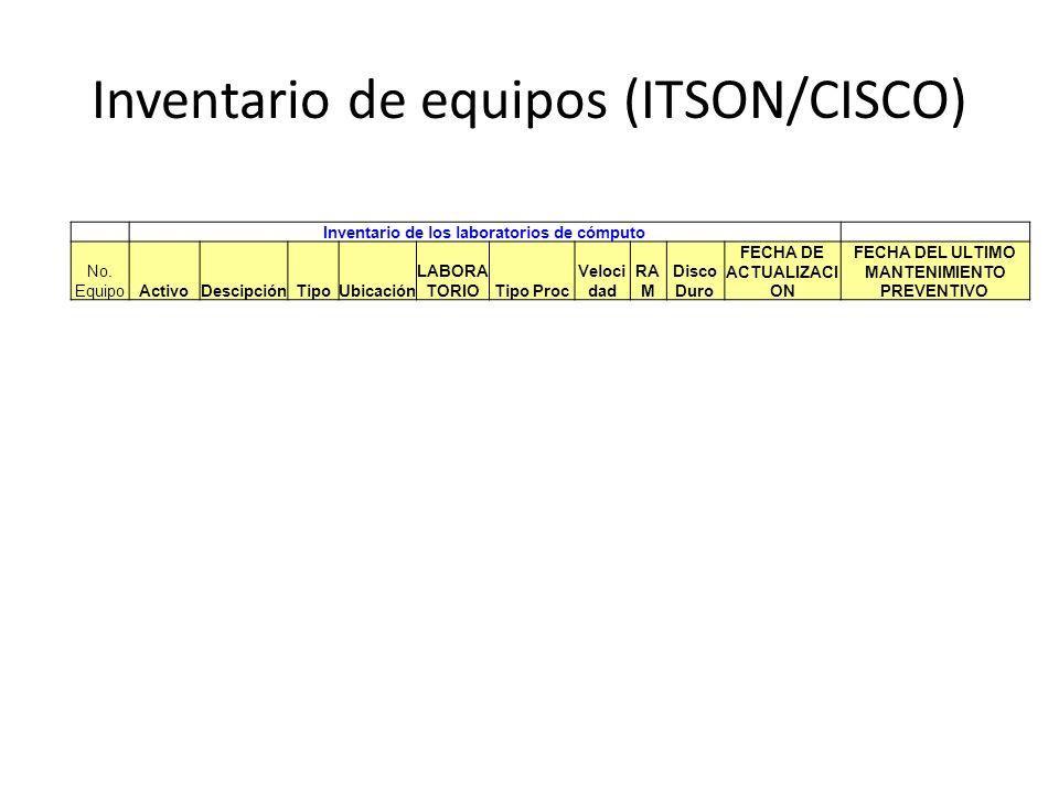 Inventario de equipos (ITSON/CISCO) Inventario de los laboratorios de cómputo No. EquipoActivoDescipciónTipoUbicación LABORA TORIOTipo Proc Veloci dad