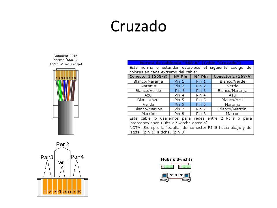 Cruzado Norma de cableado 568-A (Cable Cruzado) Esta norma o estándar establece el siguiente código de colores en cada extremo del cable: Conector 1 (