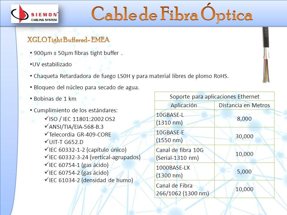 900μm ± 50μm fibras tight buffer.
