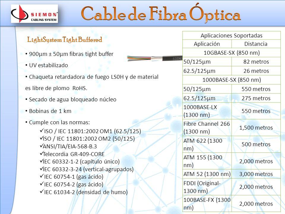 900μm ± 50μm fibras tight buffer UV estabilizado Chaqueta retardadora de fuego LS0H y de material es libre de plomo RoHS.