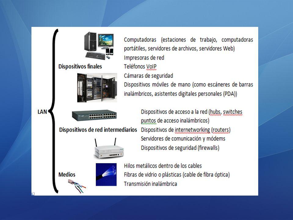 COMPONENTEDESCRIPCIÓN Servidor Aquellos ordenadores que van a compartir sus recursos hardware y software con los demás equipos de la red.