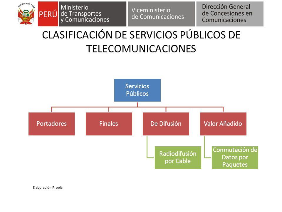 CLASIFICACIÓN DE SERVICIOS PÚBLICOS DE TELECOMUNICACIONES Elaboración Propia Servicios Públicos PortadoresFinalesDe Difusión Radiodifusión por Cable V