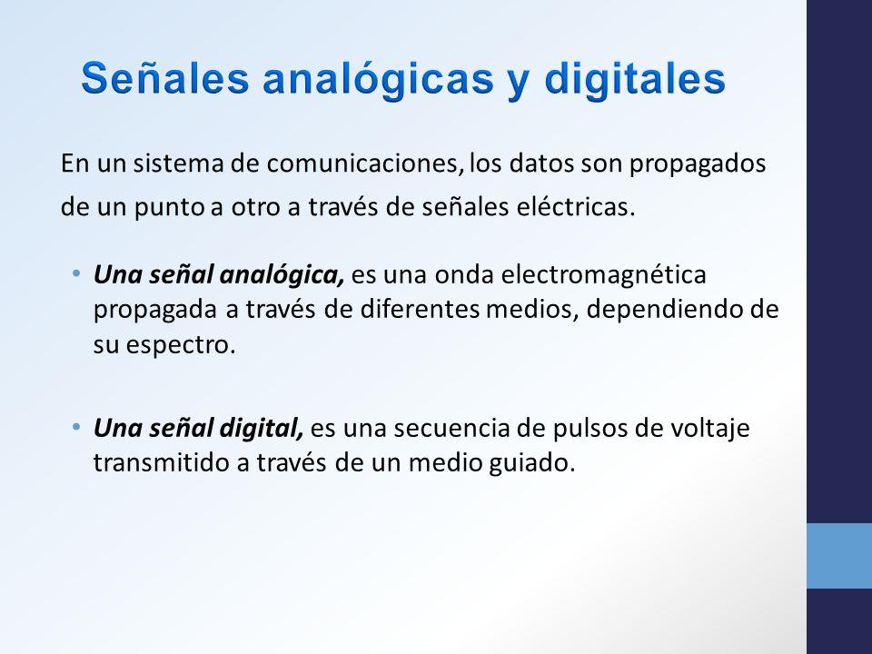Una señal analógica, es una onda electromagnética propagada a través de diferentes medios, dependiendo de su espectro.