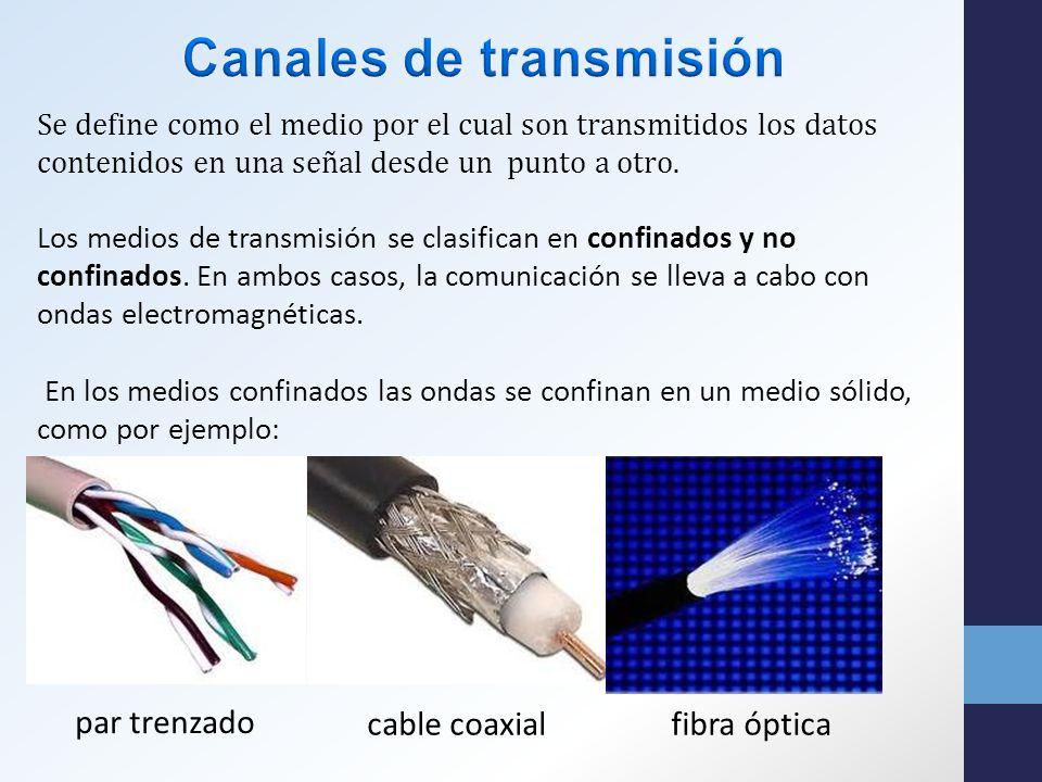 Ejemplos de medios no confinados son la atmósfera o espacio exterior, que proporcionan un medio de transmitir las señales pero sin confirmarlas; este tipo de transmisión se denomina inalámbrica Dentro de éstas están: Telefonía celular Satélites Antenas