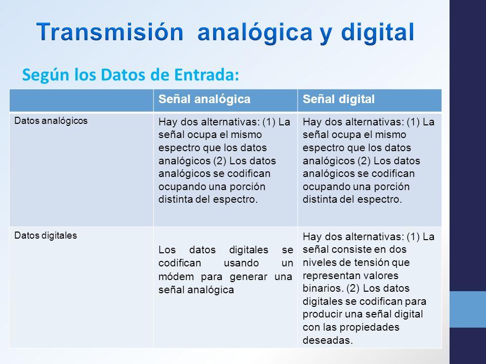 Señal analógicaSeñal digital Datos analógicos Hay dos alternativas: (1) La señal ocupa el mismo espectro que los datos analógicos (2) Los datos analógicos se codifican ocupando una porción distinta del espectro.