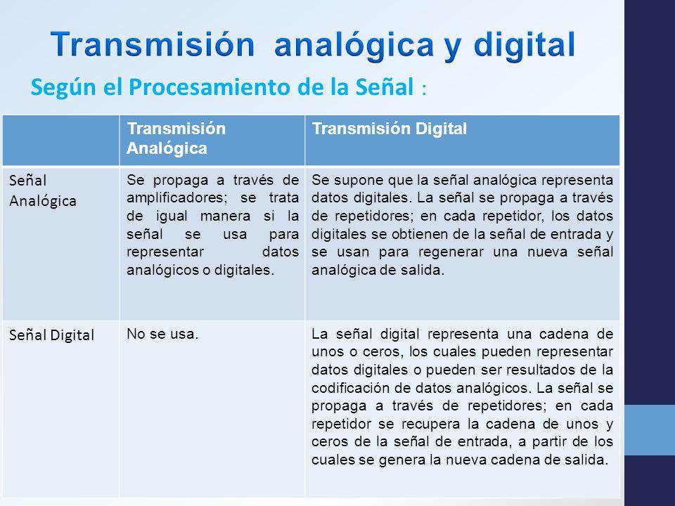 Según el Procesamiento de la Señal : Transmisión Analógica Transmisión Digital Señal Analógica Se propaga a través de amplificadores; se trata de igual manera si la señal se usa para representar datos analógicos o digitales.