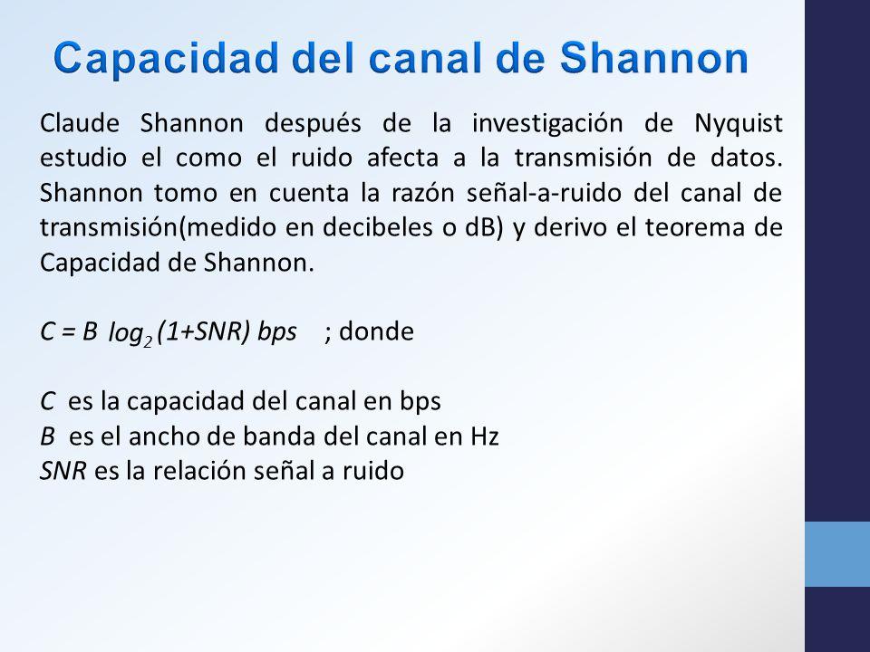 Claude Shannon después de la investigación de Nyquist estudio el como el ruido afecta a la transmisión de datos.
