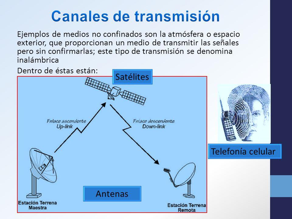 El teorema de Shannon-Hartley nos dice que es posible transmitir información libre de ruido siempre y cuando la tasa de información no exceda la Capacidad del Canal, Por ejemplo: