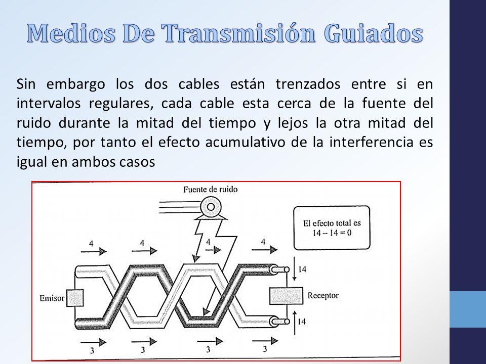 Sin embargo los dos cables están trenzados entre si en intervalos regulares, cada cable esta cerca de la fuente del ruido durante la mitad del tiempo y lejos la otra mitad del tiempo, por tanto el efecto acumulativo de la interferencia es igual en ambos casos