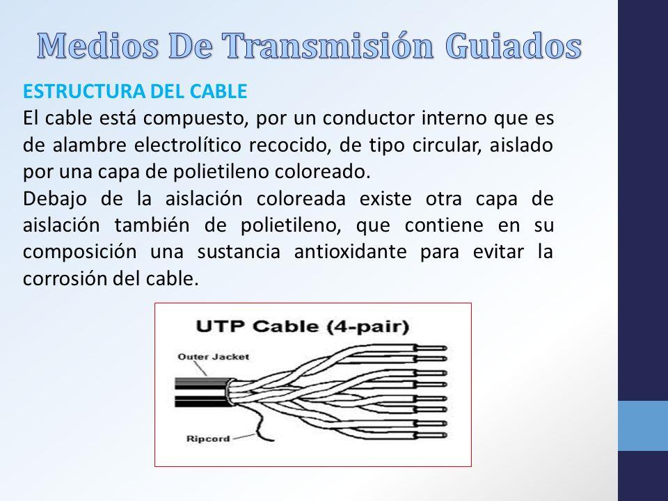 ESTRUCTURA DEL CABLE El cable está compuesto, por un conductor interno que es de alambre electrolítico recocido, de tipo circular, aislado por una capa de polietileno coloreado.