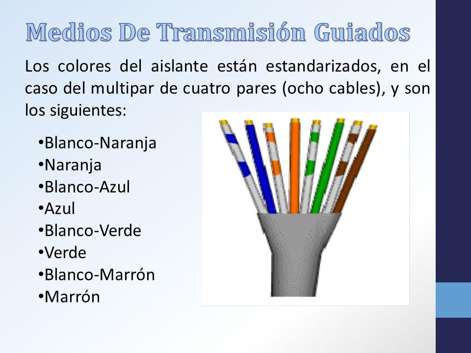 Los colores del aislante están estandarizados, en el caso del multipar de cuatro pares (ocho cables), y son los siguientes: Blanco-Naranja Naranja Blanco-Azul Azul Blanco-Verde Verde Blanco-Marrón Marrón